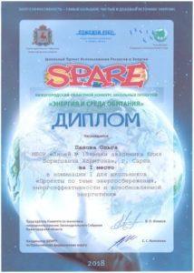 2018 ШПИРЭ - Панова Ольга